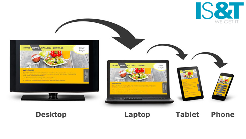 Get the Best Web Design Company In Houston On Your Project!