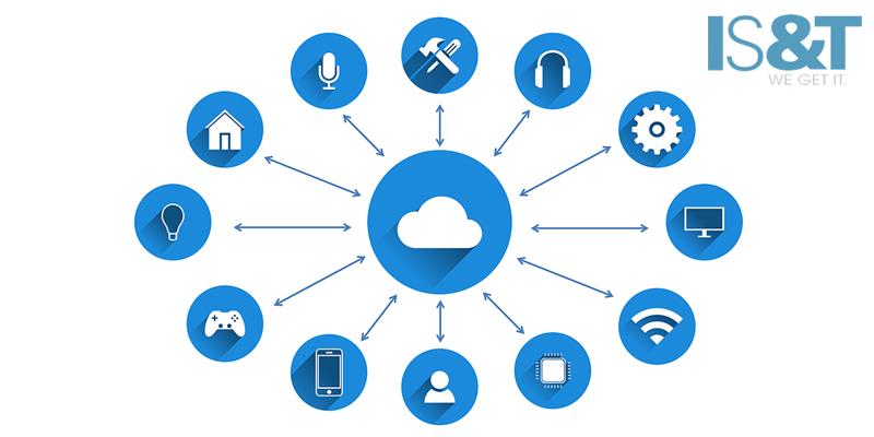 Cloud Application Developer In Houston