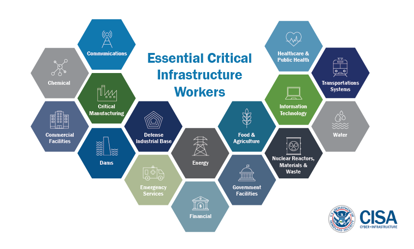 Essential Critical Infrastructure Chart